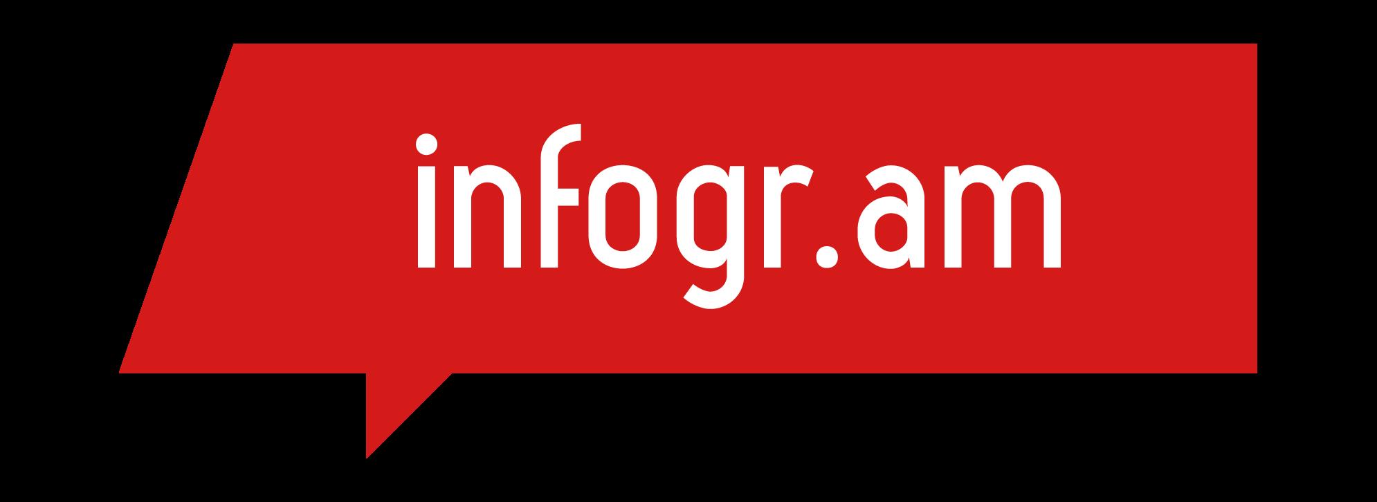 infogr.am Logo
